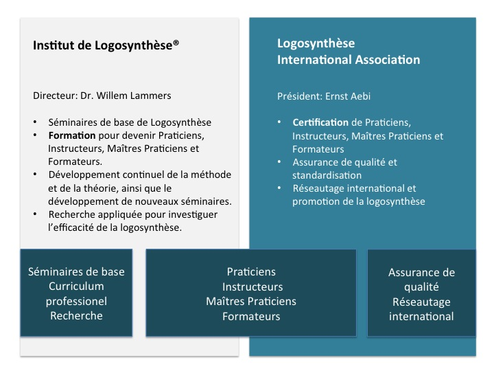 Association_FR